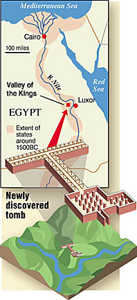 graphic showing egyptian tomb discovery